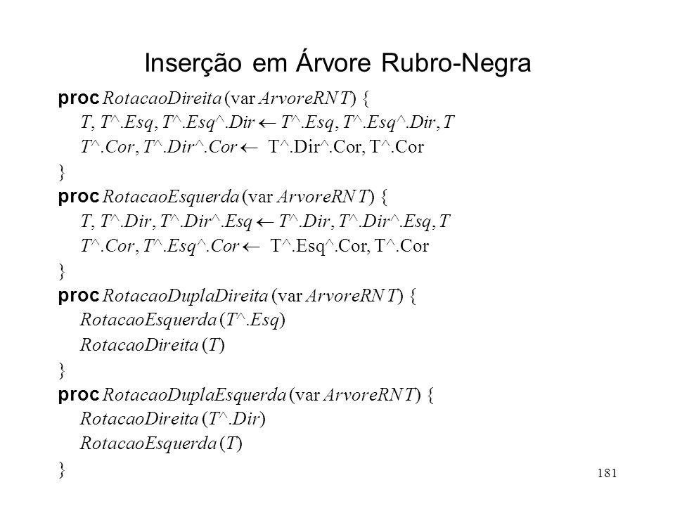 181 Inserção em Árvore Rubro-Negra proc RotacaoDireita (var ArvoreRN T) { T, T^.Esq, T^.Esq^.Dir T^.Esq, T^.Esq^.Dir, T T^.Cor, T^.Dir^.Cor T^.Dir^.Cor, T^.Cor } proc RotacaoEsquerda (var ArvoreRN T) { T, T^.Dir, T^.Dir^.Esq T^.Dir, T^.Dir^.Esq, T T^.Cor, T^.Esq^.Cor T^.Esq^.Cor, T^.Cor } proc RotacaoDuplaDireita (var ArvoreRN T) { RotacaoEsquerda (T^.Esq) RotacaoDireita (T) } proc RotacaoDuplaEsquerda (var ArvoreRN T) { RotacaoDireita (T^.Dir) RotacaoEsquerda (T) }