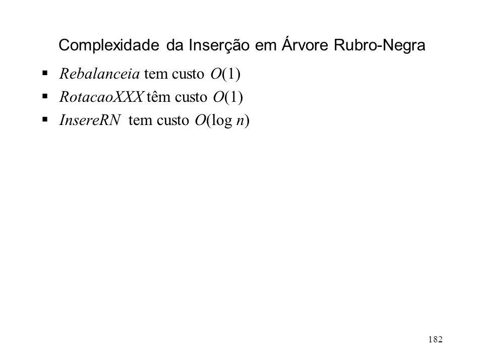 182 Complexidade da Inserção em Árvore Rubro-Negra Rebalanceia tem custo O(1) RotacaoXXX têm custo O(1) InsereRN tem custo O(log n)