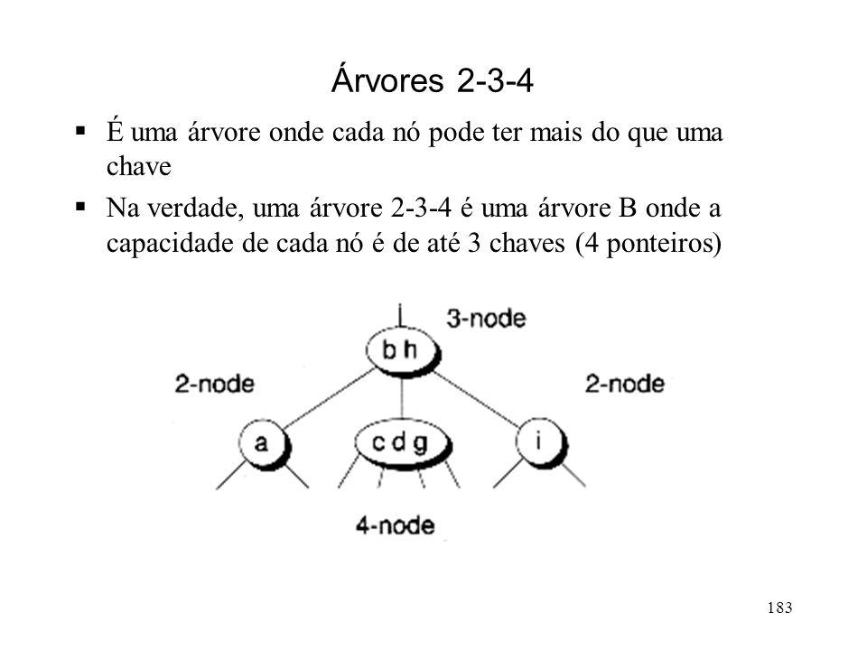 183 Árvores 2-3-4 É uma árvore onde cada nó pode ter mais do que uma chave Na verdade, uma árvore 2-3-4 é uma árvore B onde a capacidade de cada nó é de até 3 chaves (4 ponteiros)