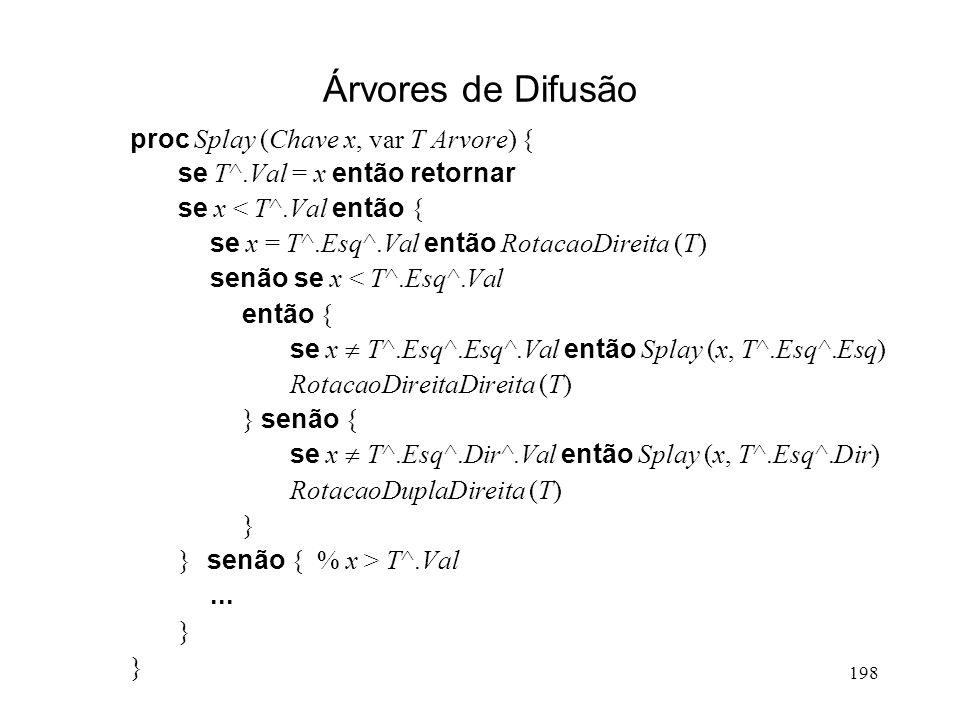 198 Árvores de Difusão proc Splay (Chave x, var T Arvore) { se T^.Val = x então retornar se x < T^.Val então { se x = T^.Esq^.Val então RotacaoDireita (T) senão se x < T^.Esq^.Val então { se x T^.Esq^.Esq^.Val então Splay (x, T^.Esq^.Esq) RotacaoDireitaDireita (T) } senão { se x T^.Esq^.Dir^.Val então Splay (x, T^.Esq^.Dir) RotacaoDuplaDireita (T) } } senão { % x > T^.Val...