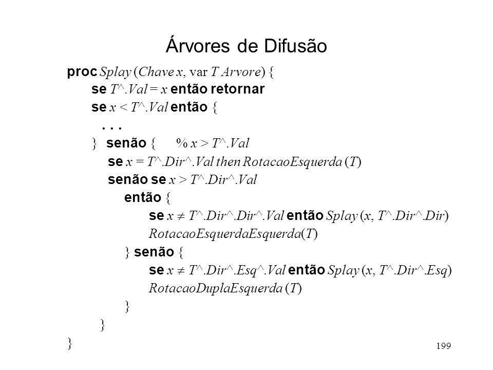 199 Árvores de Difusão proc Splay (Chave x, var T Arvore) { se T^.Val = x então retornar se x < T^.Val então {...