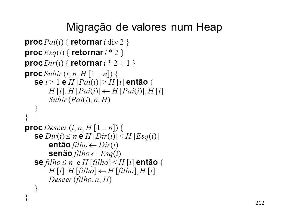 212 Migração de valores num Heap proc Pai(i) { retornar i div 2 } proc Esq(i) { retornar i * 2 } proc Dir(i) { retornar i * 2 + 1 } proc Subir (i, n, H [1..