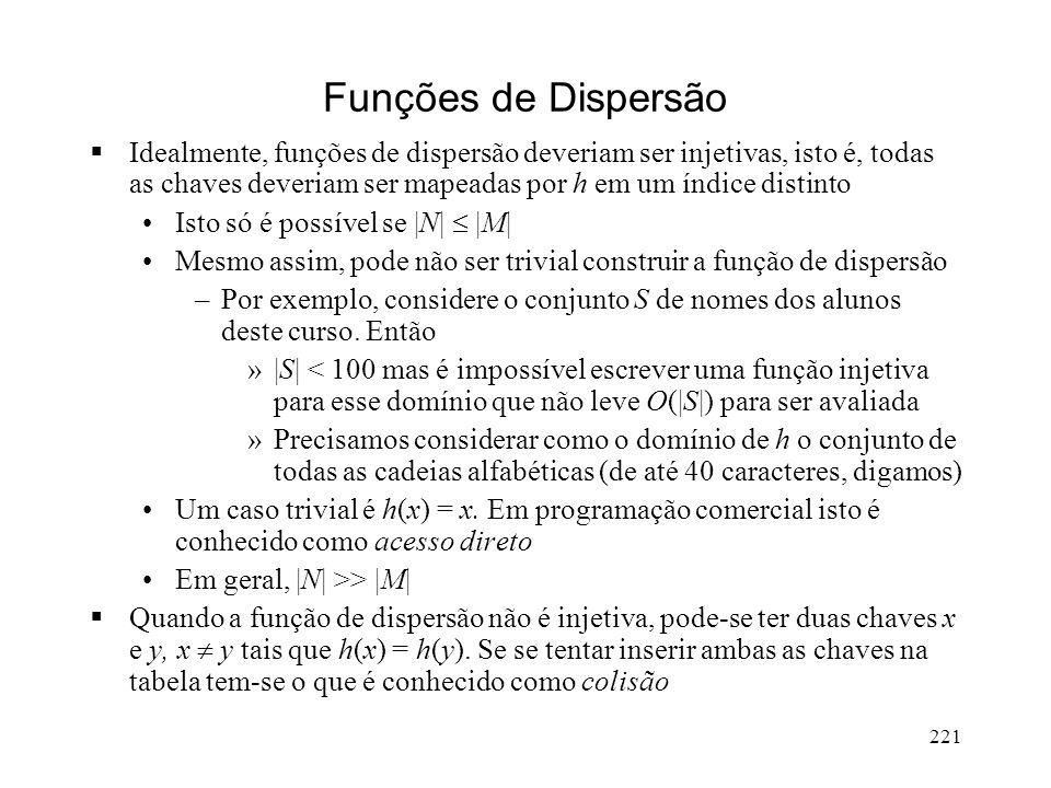 221 Funções de Dispersão Idealmente, funções de dispersão deveriam ser injetivas, isto é, todas as chaves deveriam ser mapeadas por h em um índice distinto Isto só é possível se |N| |M| Mesmo assim, pode não ser trivial construir a função de dispersão –Por exemplo, considere o conjunto S de nomes dos alunos deste curso.