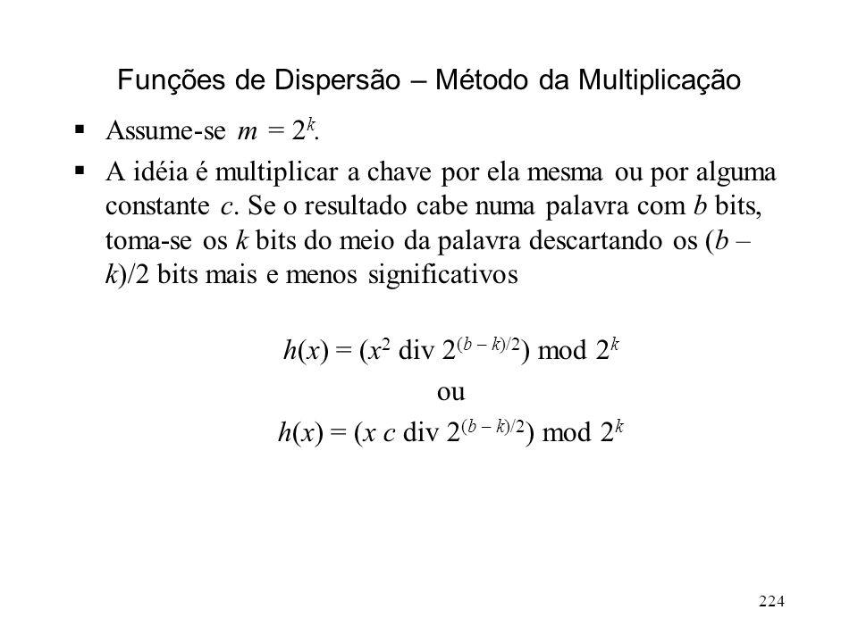 224 Funções de Dispersão – Método da Multiplicação Assume-se m = 2 k.