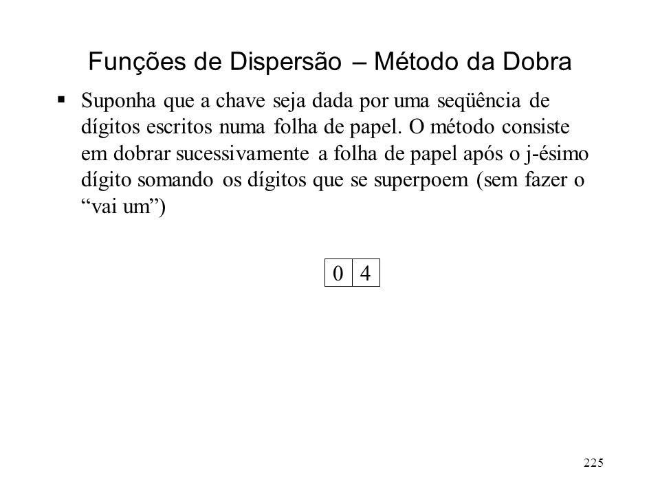 225 Funções de Dispersão – Método da Dobra Suponha que a chave seja dada por uma seqüência de dígitos escritos numa folha de papel.
