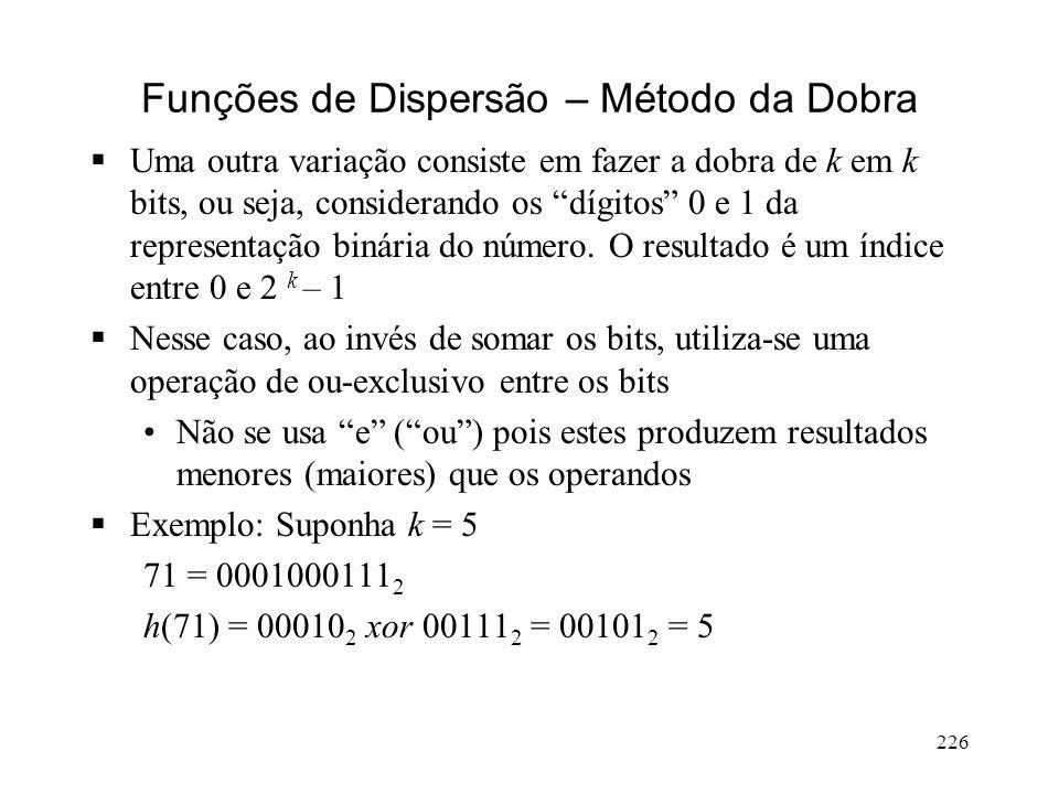 226 Funções de Dispersão – Método da Dobra Uma outra variação consiste em fazer a dobra de k em k bits, ou seja, considerando os dígitos 0 e 1 da representação binária do número.