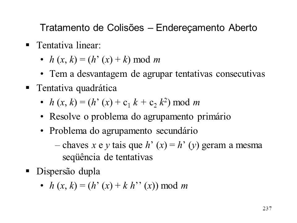 237 Tratamento de Colisões – Endereçamento Aberto Tentativa linear: h (x, k) = (h (x) + k) mod m Tem a desvantagem de agrupar tentativas consecutivas Tentativa quadrática h (x, k) = (h (x) + c 1 k + c 2 k 2 ) mod m Resolve o problema do agrupamento primário Problema do agrupamento secundário –chaves x e y tais que h (x) = h (y) geram a mesma seqüência de tentativas Dispersão dupla h (x, k) = (h (x) + k h (x)) mod m
