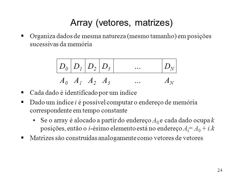24 Organiza dados de mesma natureza (mesmo tamanho) em posições sucessivas da memória Cada dado é identificado por um índice Dado um índice i é possível computar o endereço de memória correspondente em tempo constante Se o array é alocado a partir do endereço A 0 e cada dado ocupa k posições, então o i-ésimo elemento está no endereço A i = A 0 + i.k Matrizes são construídas analogamente como vetores de vetores Array (vetores, matrizes) D0D0 D1D1 D2D2 D3D3 …DNDN A0A0 A1A1 A2A2 A3A3 …ANAN