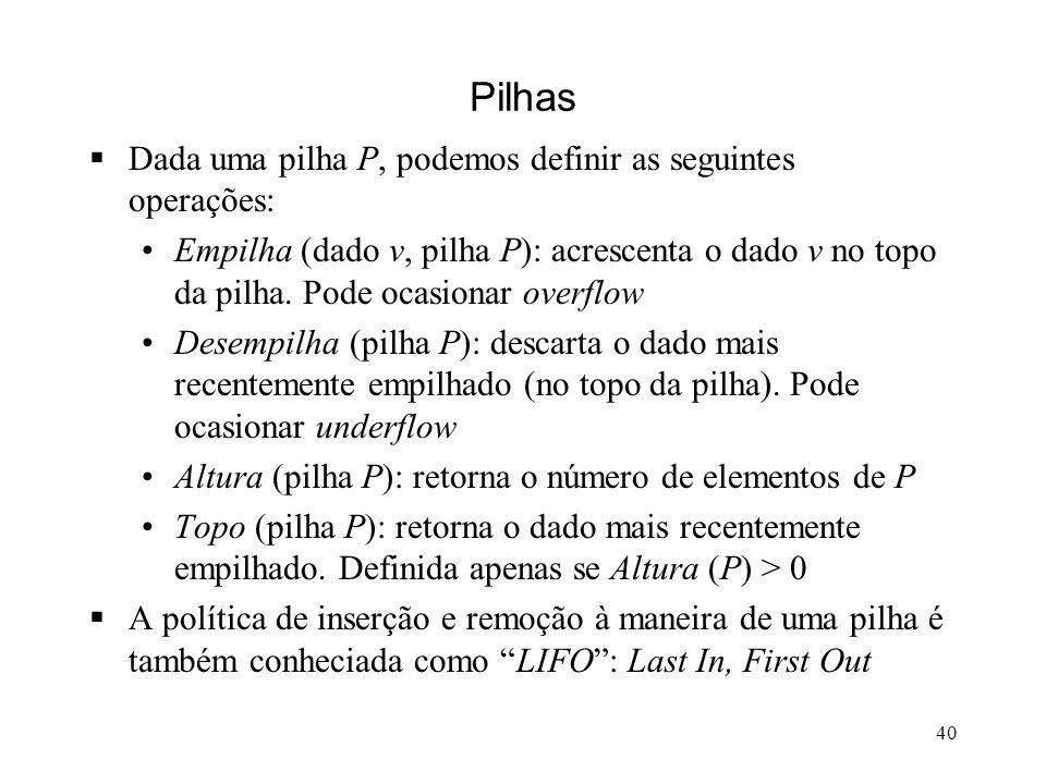 40 Pilhas Dada uma pilha P, podemos definir as seguintes operações: Empilha (dado v, pilha P): acrescenta o dado v no topo da pilha.