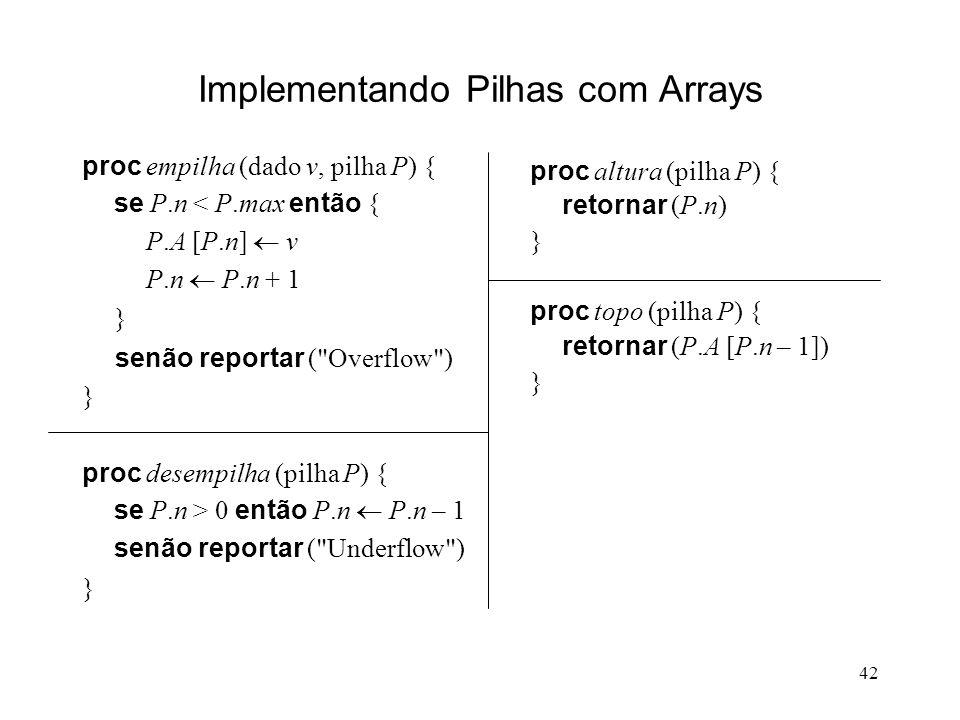 42 Implementando Pilhas com Arrays proc empilha (dado v, pilha P) { se P.n < P.max então { P.A [P.n] v P.n P.n + 1 } senão reportar ( Overflow ) } proc desempilha (pilha P) { se P.n > 0 então P.n P.n – 1 senão reportar ( Underflow ) } proc altura (pilha P) { retornar (P.n) } proc topo (pilha P) { retornar (P.A [P.n – 1]) }