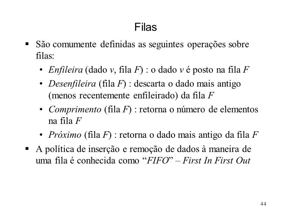 44 Filas São comumente definidas as seguintes operações sobre filas: Enfileira (dado v, fila F) : o dado v é posto na fila F Desenfileira (fila F) : descarta o dado mais antigo (menos recentemente enfileirado) da fila F Comprimento (fila F) : retorna o número de elementos na fila F Próximo (fila F) : retorna o dado mais antigo da fila F A política de inserção e remoção de dados à maneira de uma fila é conhecida como FIFO – First In First Out