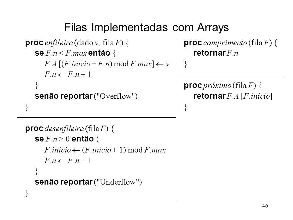 46 Filas Implementadas com Arrays proc enfileira (dado v, fila F) { se F.n < F.max então { F.A [(F.início + F.n) mod F.max] v F.n F.n + 1 } senão reportar ( Overflow ) } proc desenfileira (fila F) { se F.n > 0 então { F.início (F.início + 1) mod F.max F.n F.n – 1 } senão reportar ( Underflow ) } proc comprimento (fila F) { retornar F.n } proc próximo (fila F) { retornar F.A [F.início] }