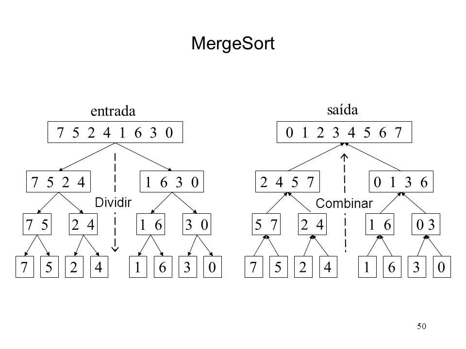 50 MergeSort 7 5 2 4 1 6 3 0 7 5 2 41 6 3 0 2 47 51 63 0 27453106 Dividir entrada 0 1 2 3 4 5 6 7 2 4 5 70 1 3 6 2 45 71 60 3 27453106 Combinar saída