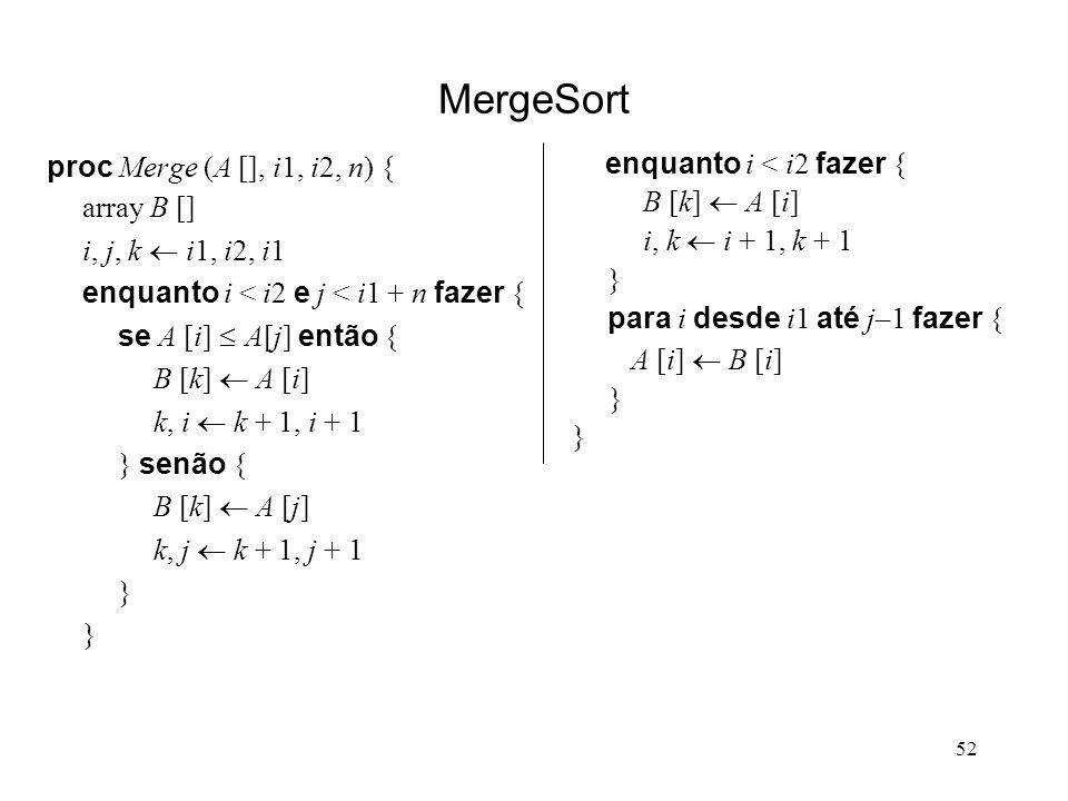 52 MergeSort proc Merge (A [], i1, i2, n) { array B [] i, j, k i1, i2, i1 enquanto i < i2 e j < i1 + n fazer { se A [i] A[j] então { B [k] A [i] k, i k + 1, i + 1 } senão { B [k] A [j] k, j k + 1, j + 1 } enquanto i < i2 fazer { B [k] A [i] i, k i + 1, k + 1 } para i desde i1 até j–1 fazer { A [i] B [i] }