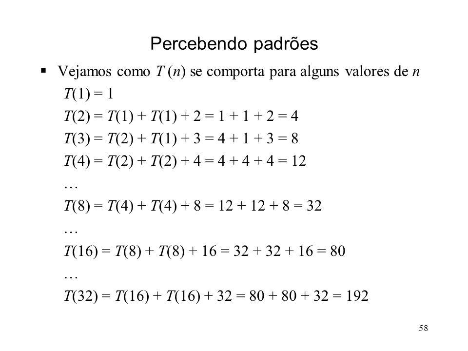 58 Percebendo padrões Vejamos como T (n) se comporta para alguns valores de n T(1) = 1 T(2) = T(1) + T(1) + 2 = 1 + 1 + 2 = 4 T(3) = T(2) + T(1) + 3 = 4 + 1 + 3 = 8 T(4) = T(2) + T(2) + 4 = 4 + 4 + 4 = 12 … T(8) = T(4) + T(4) + 8 = 12 + 12 + 8 = 32 … T(16) = T(8) + T(8) + 16 = 32 + 32 + 16 = 80 … T(32) = T(16) + T(16) + 32 = 80 + 80 + 32 = 192