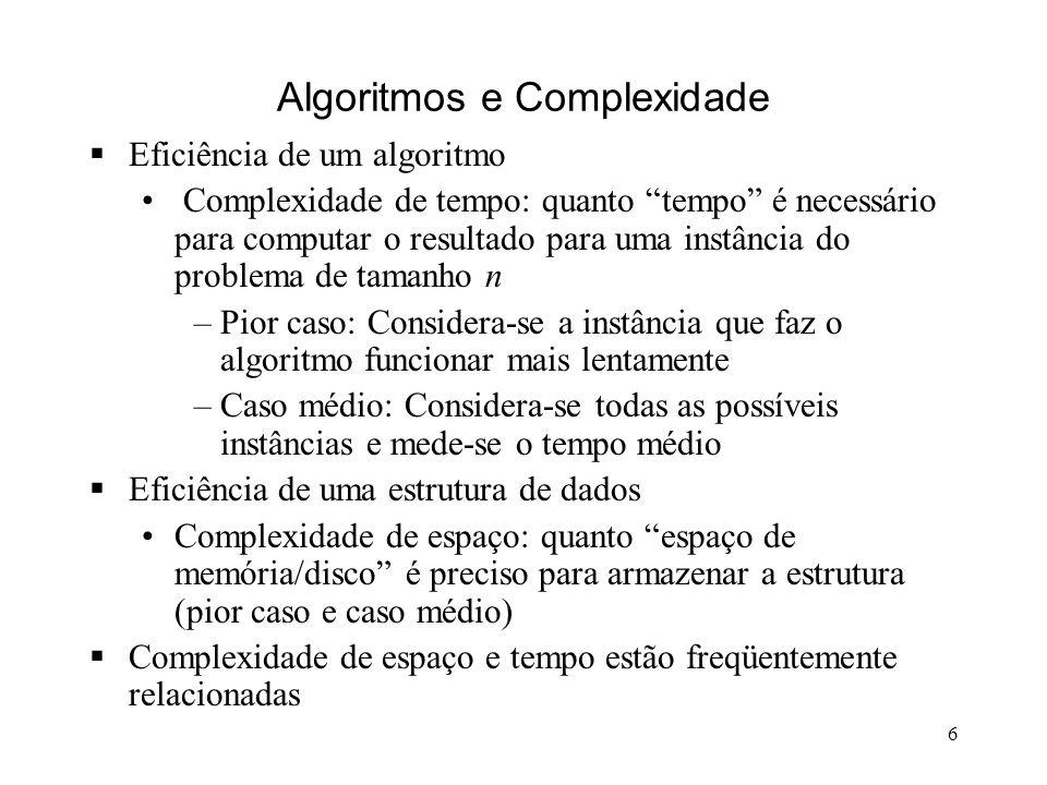 6 Algoritmos e Complexidade Eficiência de um algoritmo Complexidade de tempo: quanto tempo é necessário para computar o resultado para uma instância do problema de tamanho n –Pior caso: Considera-se a instância que faz o algoritmo funcionar mais lentamente –Caso médio: Considera-se todas as possíveis instâncias e mede-se o tempo médio Eficiência de uma estrutura de dados Complexidade de espaço: quanto espaço de memória/disco é preciso para armazenar a estrutura (pior caso e caso médio) Complexidade de espaço e tempo estão freqüentemente relacionadas