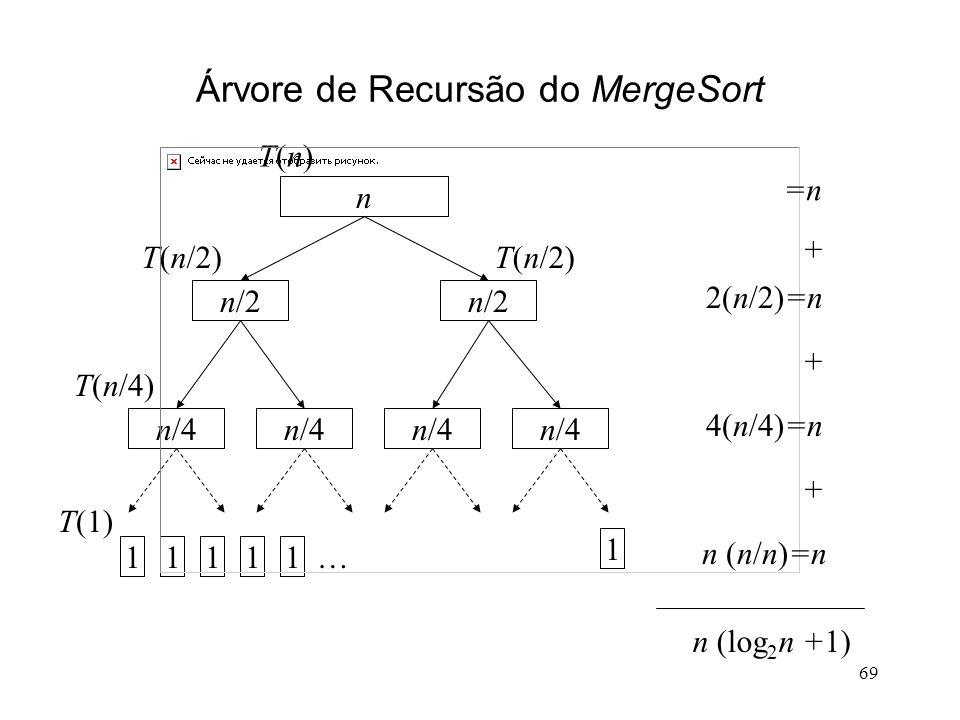 69 Árvore de Recursão do MergeSort n n/2 n/4 11111 … 1 T(n)T(n) T(n/2) T(n/4) T(1) =n 2(n/2)=n 4(n/4)=n n (n/n)=n n (log 2 n +1) + + +