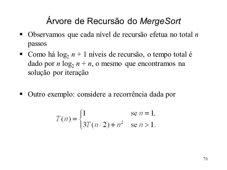 70 Árvore de Recursão do MergeSort Observamos que cada nível de recursão efetua no total n passos Como há log 2 n + 1 níveis de recursão, o tempo total é dado por n log 2 n + n, o mesmo que encontramos na solução por iteração Outro exemplo: considere a recorrência dada por