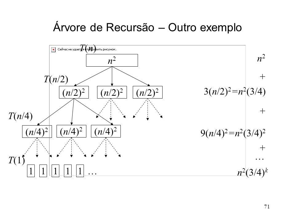 71 Árvore de Recursão – Outro exemplo (n/2) 2 (n/4) 2 11111 … T(n)T(n) T(n/2) T(n/4) T(1) n2n2 3(n/2) 2 =n 2 (3/4) + + + (n/2) 2 n2n2 (n/4) 2 9(n/4) 2 =n 2 (3/4) 2 n 2 (3/4) k …