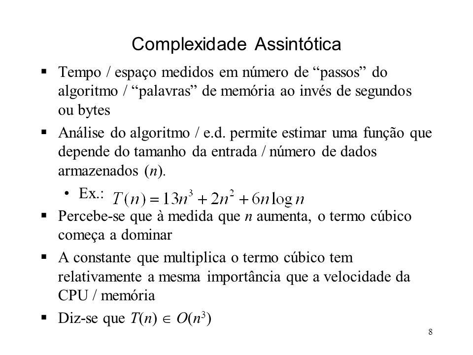 8 Complexidade Assintótica Tempo / espaço medidos em número de passos do algoritmo / palavras de memória ao invés de segundos ou bytes Análise do algoritmo / e.d.