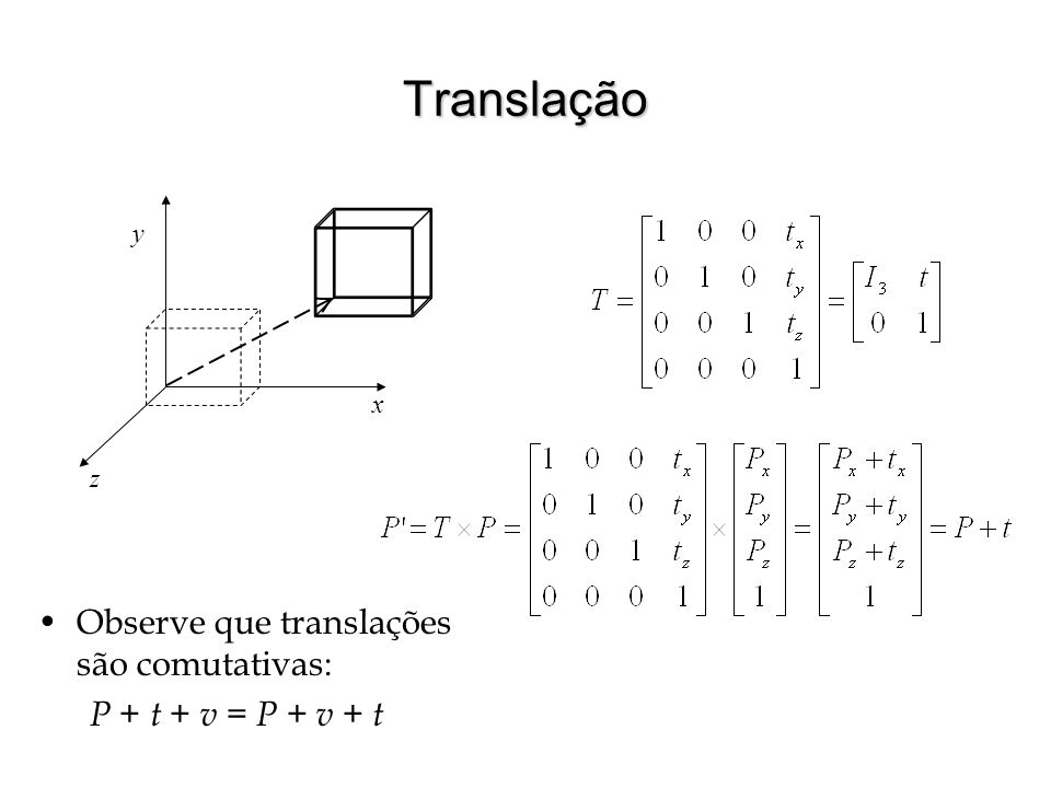 Translação Observe que translações são comutativas: P + t + v = P + v + t x y z