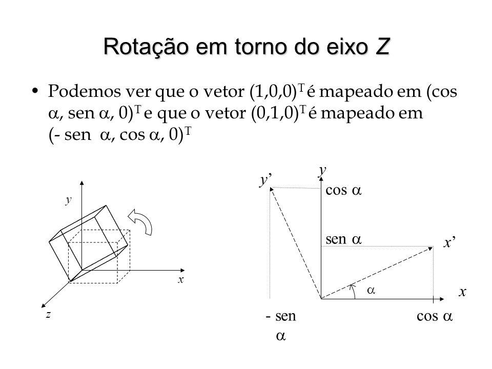 Rotação em torno do eixo Z Podemos ver que o vetor (1,0,0) T é mapeado em (cos, sen, 0) T e que o vetor (0,1,0) T é mapeado em (- sen, cos, 0) T x y c