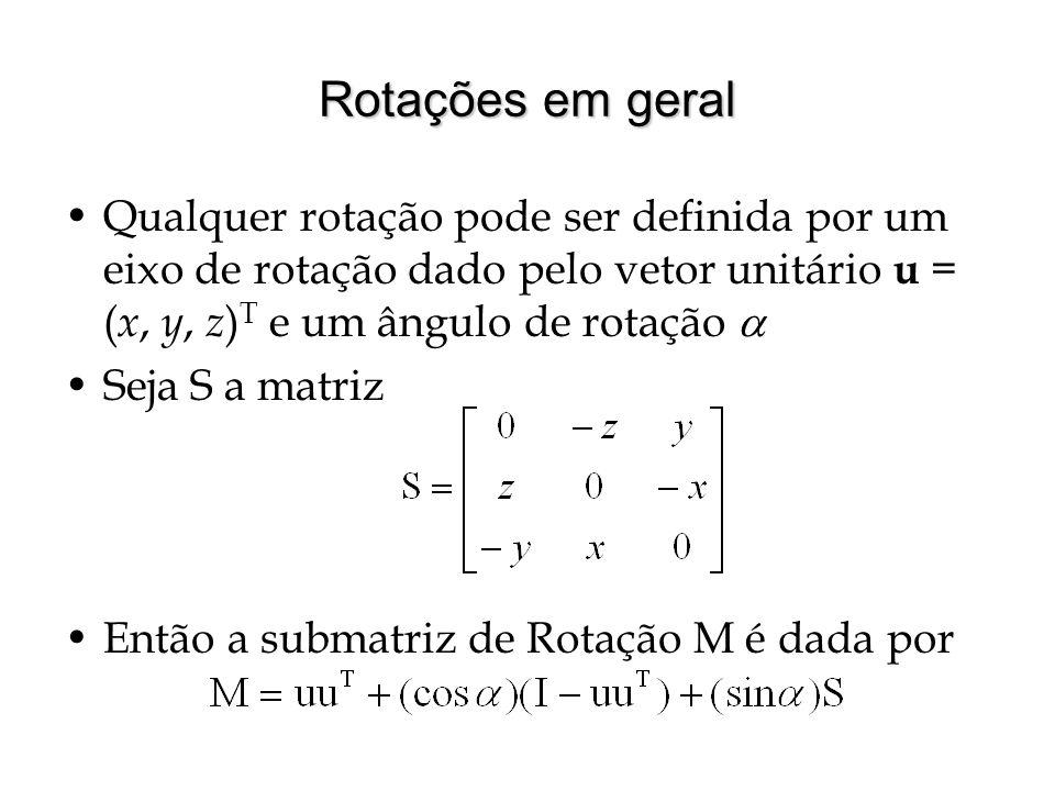 Rotações em geral Qualquer rotação pode ser definida por um eixo de rotação dado pelo vetor unitário u = ( x, y, z ) T e um ângulo de rotação Seja S a