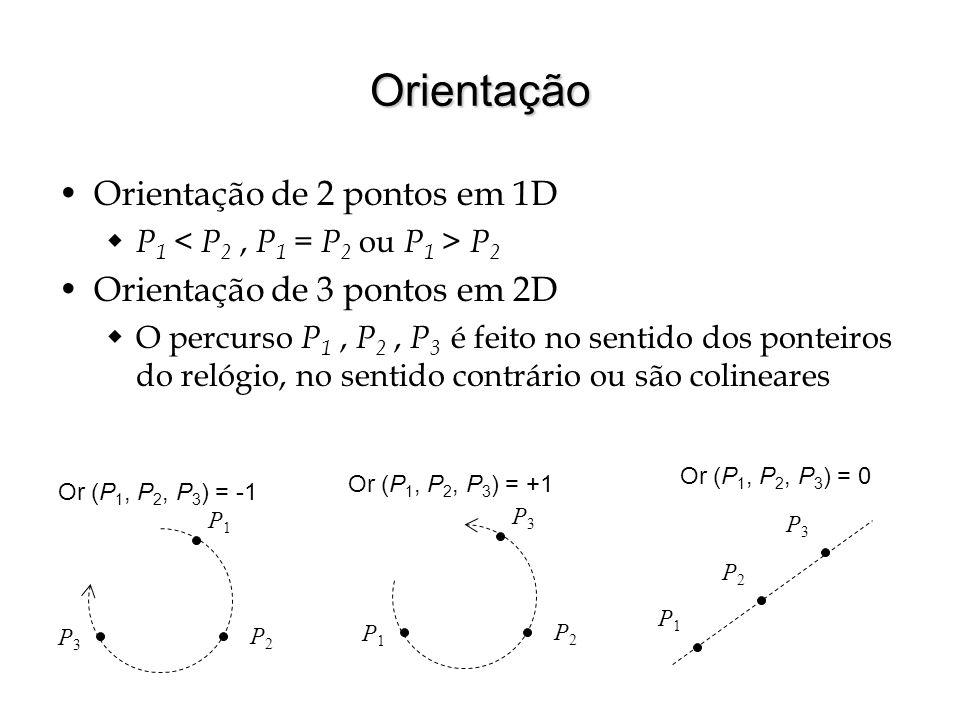 Orientação Orientação de 2 pontos em 1D P 1 P 2 Orientação de 3 pontos em 2D O percurso P 1, P 2, P 3 é feito no sentido dos ponteiros do relógio, no