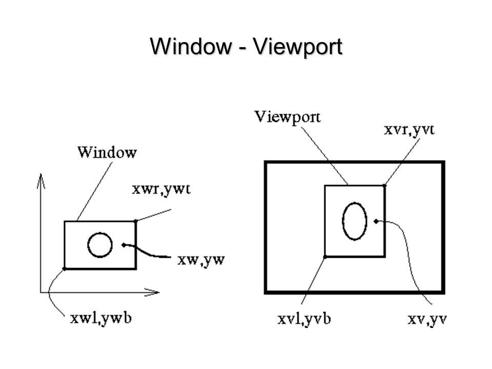 Matemática – Regra de três Ponto (x w,y w ) da Window mapeia sobre um ponto (x v,y v ) da Viewport.