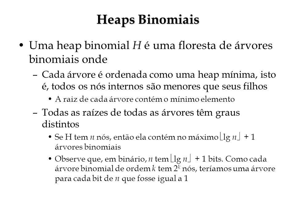 Heaps Binomiais Uma heap binomial H é uma floresta de árvores binomiais onde –Cada árvore é ordenada como uma heap mínima, isto é, todos os nós internos são menores que seus filhos A raiz de cada árvore contém o mínimo elemento –Todas as raízes de todas as árvores têm graus distintos Se H tem n nós, então ela contém no máximo lg n + 1 árvores binomiais Observe que, em binário, n tem lg n + 1 bits.