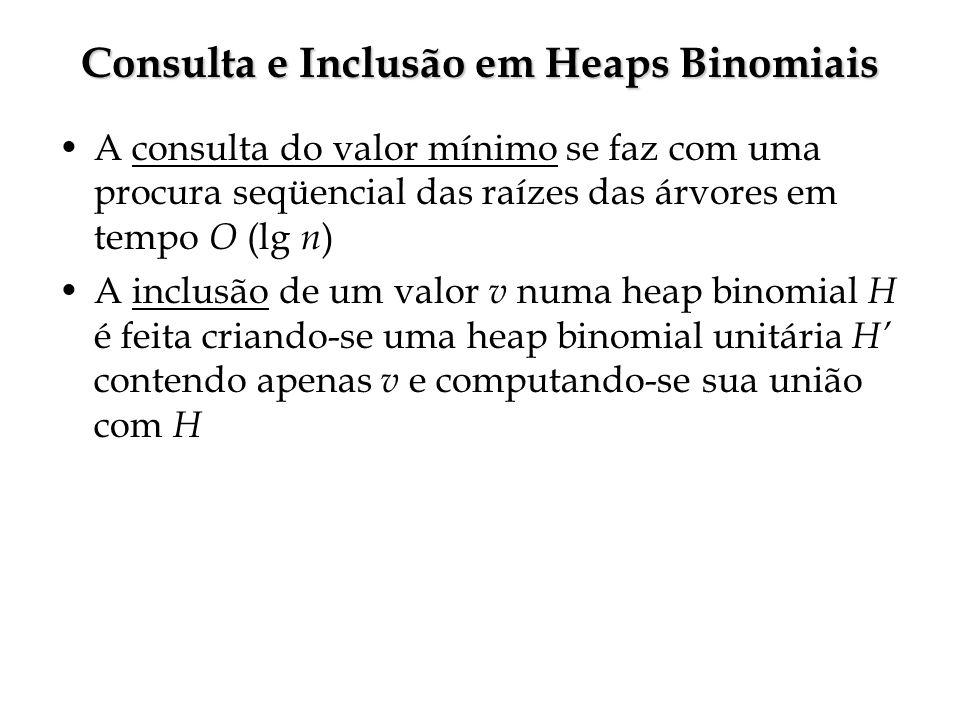 Consulta e Inclusão em Heaps Binomiais A consulta do valor mínimo se faz com uma procura seqüencial das raízes das árvores em tempo O (lg n ) A inclusão de um valor v numa heap binomial H é feita criando-se uma heap binomial unitária H contendo apenas v e computando-se sua união com H