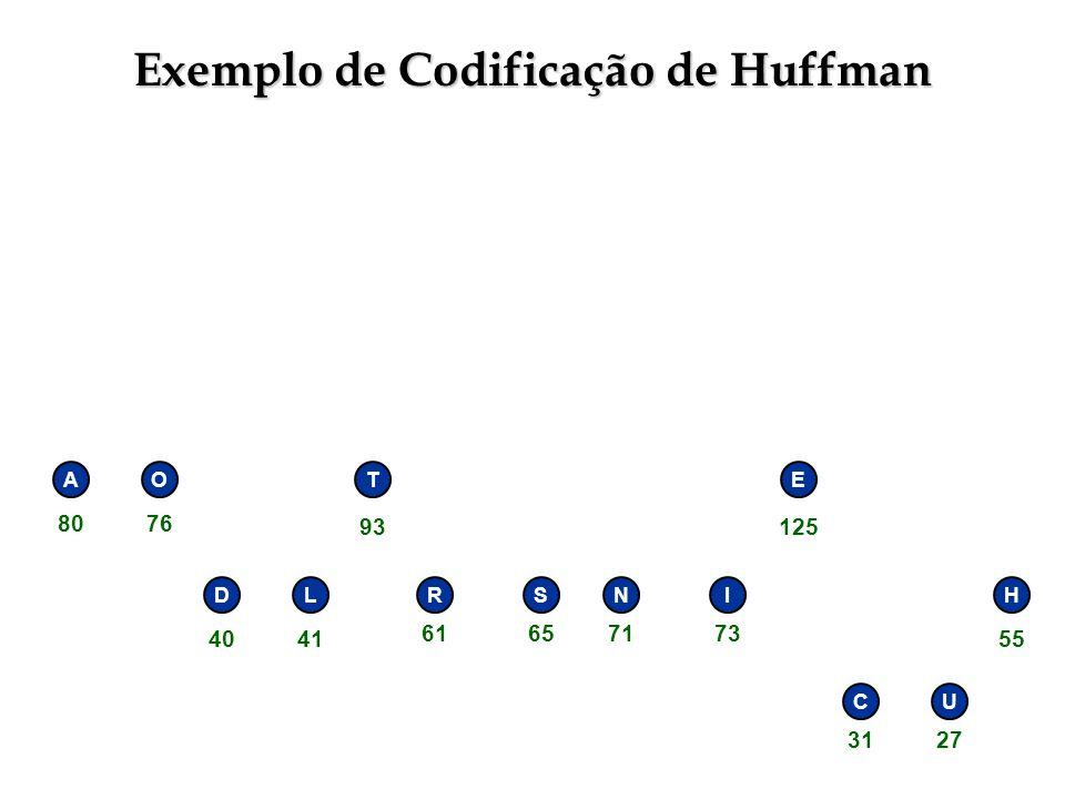 Exemplo de Codificação de Huffman RSNI E H CU 3127 55 71736165 125 40 T DL 41 93 AO 8076