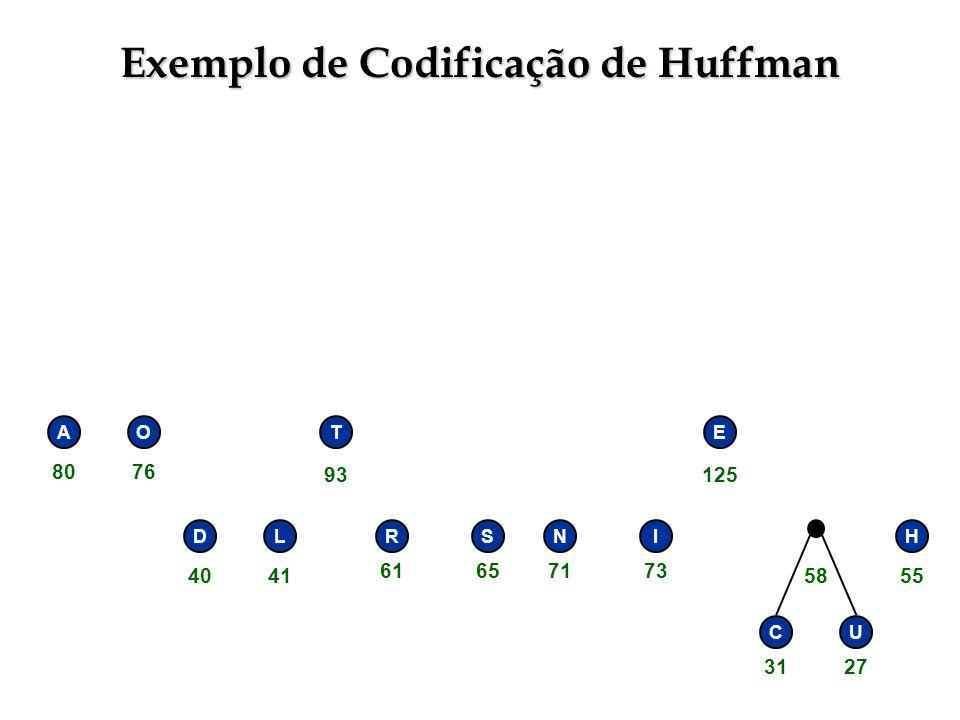 Exemplo de Codificação de Huffman RSNI E H CU 58 DL AOT 3127 55 71736165 125 4041 93 8076
