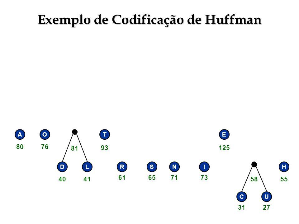 Exemplo de Codificação de Huffman RSNI E H CU 58 DL 81 AOT 3127 55 71736165 125 4041 93 8076