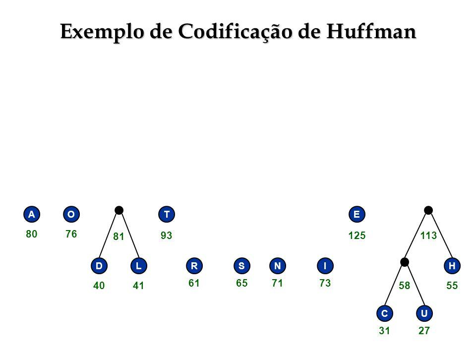Exemplo de Codificação de Huffman RSNI E H CU 58 113 DL 81 AOT 3127 55 71736165 125 4041 93 8076