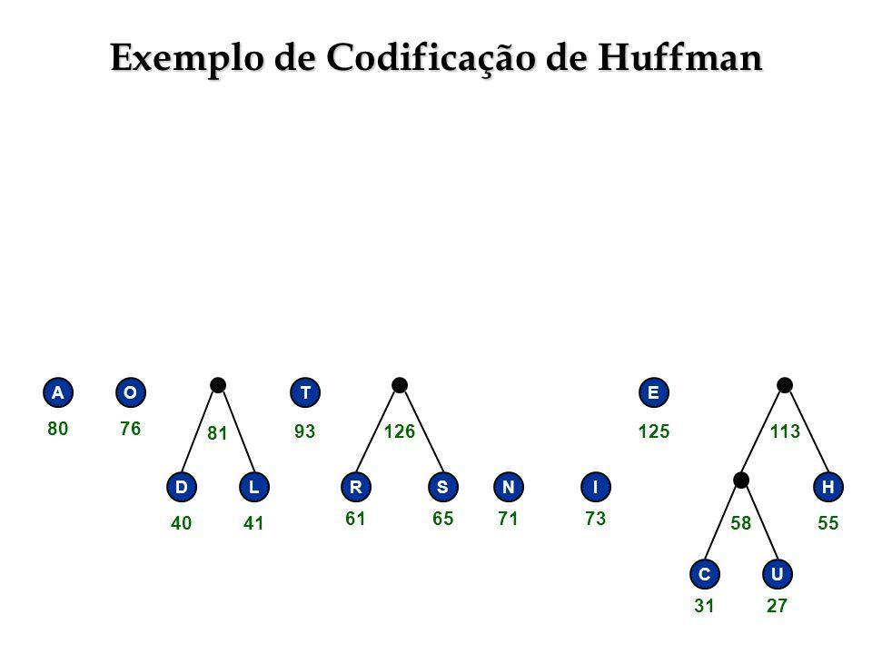 Exemplo de Codificação de Huffman RSNI E H CU 58 113126 DL 81 AOT 3127 55 71736165 125 4041 93 8076