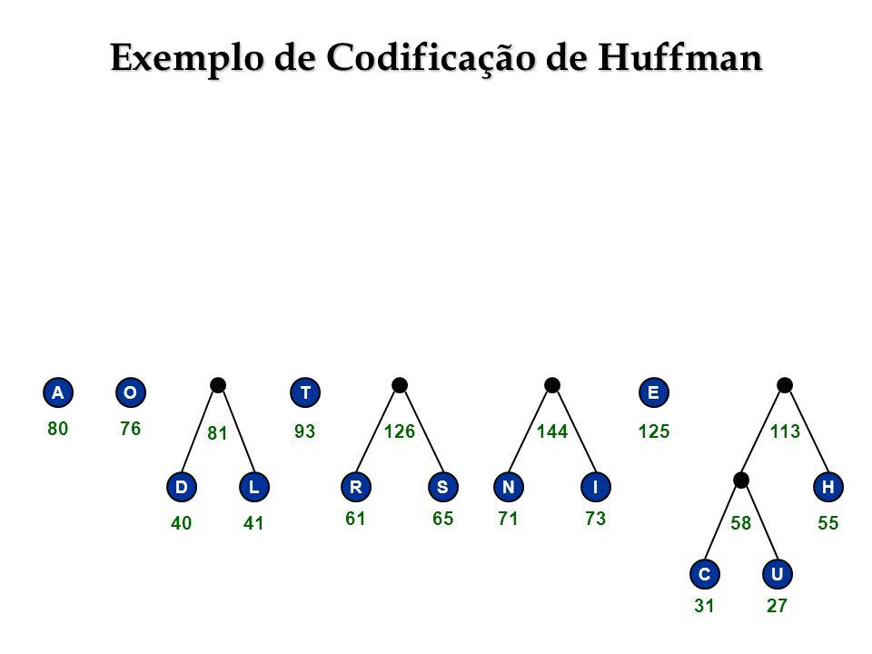 Exemplo de Codificação de Huffman RSNI E H CU 58 113144126 DL 81 AOT 3127 55 71736165 125 4041 93 8076