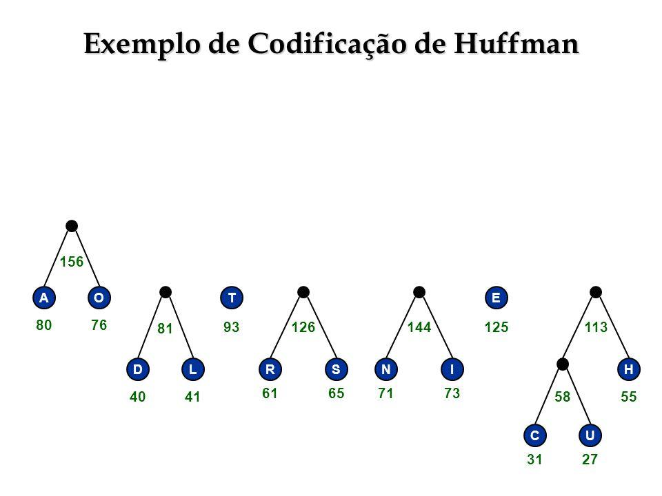 Exemplo de Codificação de Huffman RSNI E H CU 58 113144126 DL 81 156 AOT 3127 55 71736165 125 4041 93 8076