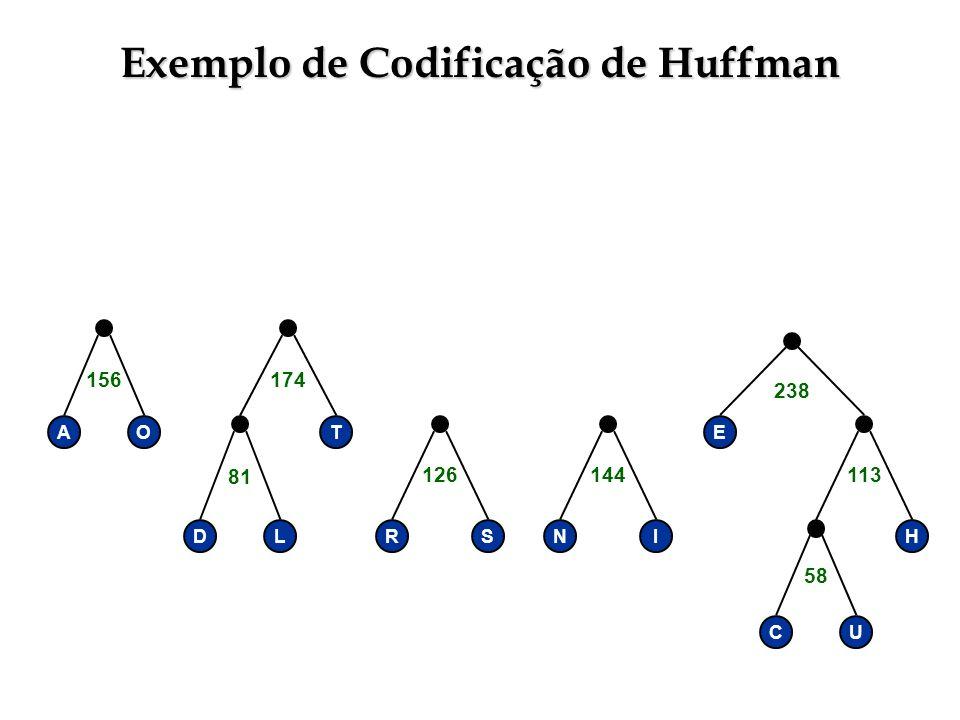Exemplo de Codificação de Huffman RSNI E H CU 58 113144126 238 T DL 81 156174 AO