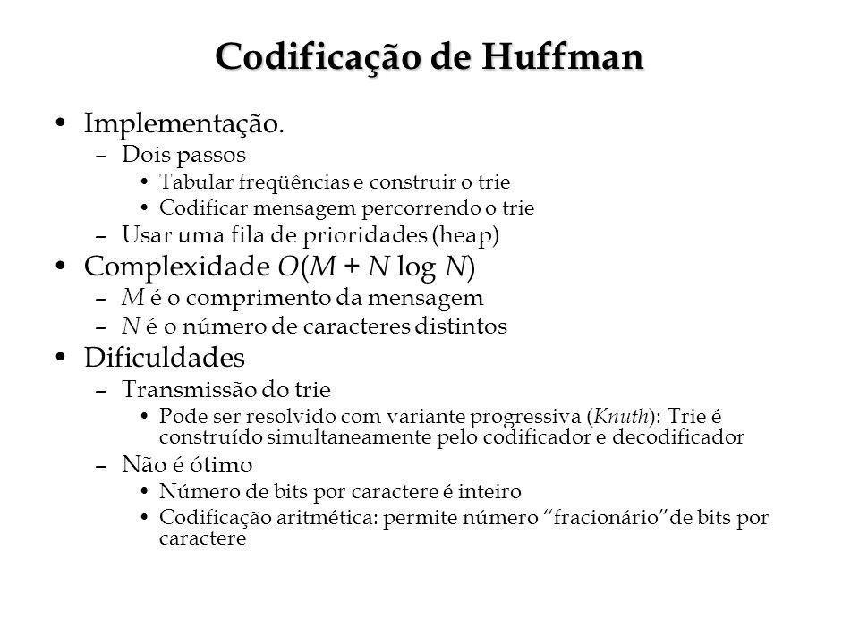 Codificação de Huffman Implementação.
