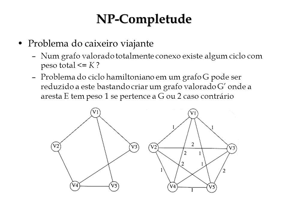 NP-Completude Problema do caixeiro viajante –Num grafo valorado totalmente conexo existe algum ciclo com peso total <= K .