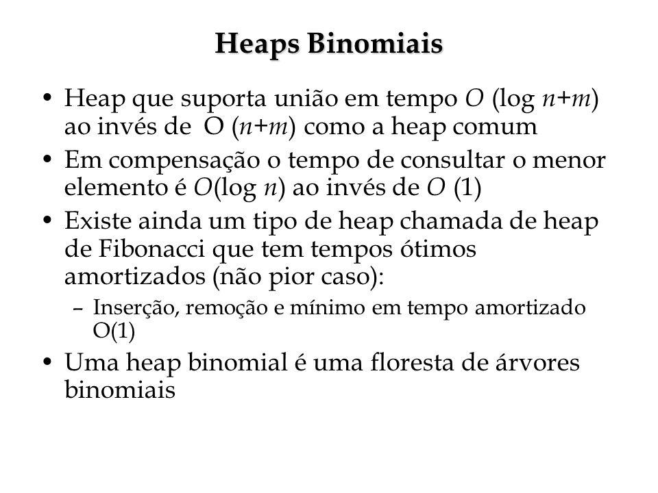 Heaps Binomiais Heap que suporta união em tempo O (log n + m ) ao invés de O ( n + m ) como a heap comum Em compensação o tempo de consultar o menor elemento é O (log n ) ao invés de O (1) Existe ainda um tipo de heap chamada de heap de Fibonacci que tem tempos ótimos amortizados (não pior caso): –Inserção, remoção e mínimo em tempo amortizado O(1) Uma heap binomial é uma floresta de árvores binomiais
