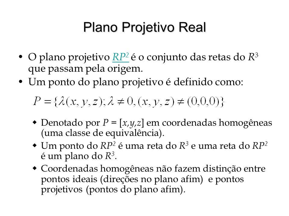 Plano Projetivo Real O plano projetivo RP 2 é o conjunto das retas do R 3 que passam pela origem. RP 2 Um ponto do plano projetivo é definido como: De