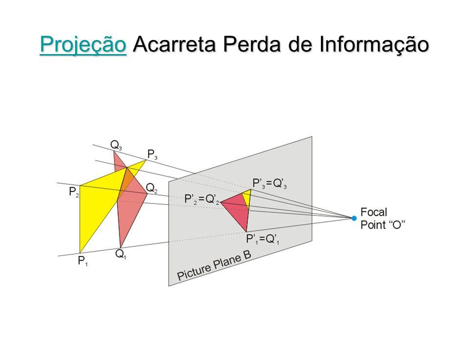 ProjeçãoProjeção Acarreta Perda de Informação Projeção