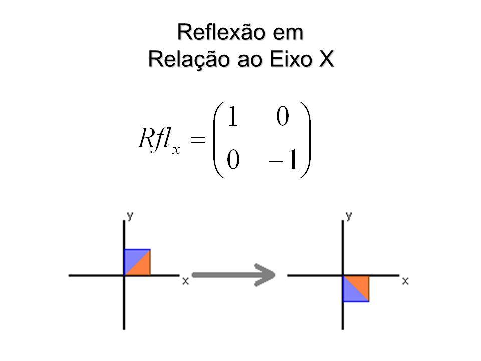 Reflexão em Relação ao Eixo X