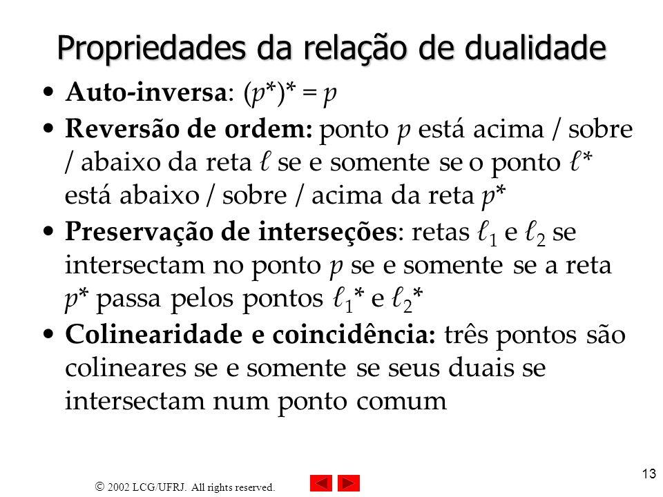 2002 LCG/UFRJ. All rights reserved. 13 Propriedades da relação de dualidade Auto-inversa: (p*)* = p Reversão de ordem: ponto p está acima / sobre / ab