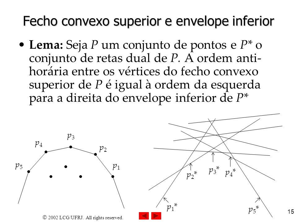 2002 LCG/UFRJ. All rights reserved. 15 Fecho convexo superior e envelope inferior Lema: Seja P um conjunto de pontos e P* o conjunto de retas dual de