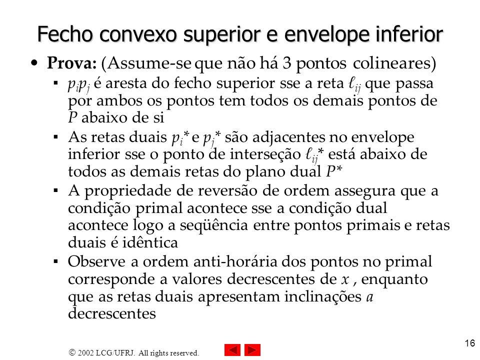 2002 LCG/UFRJ. All rights reserved. 16 Fecho convexo superior e envelope inferior Prova: (Assume-se que não há 3 pontos colineares) p i p j é aresta d