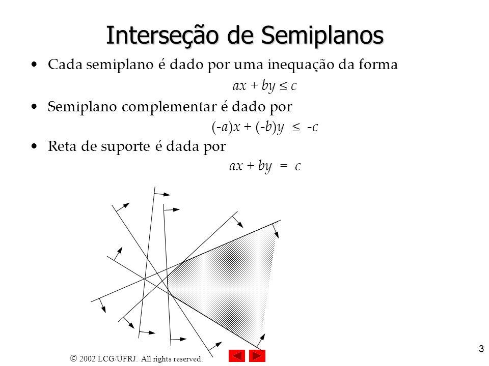 2002 LCG/UFRJ. All rights reserved. 3 Interseção de Semiplanos Cada semiplano é dado por uma inequação da forma ax + by c Semiplano complementar é dad