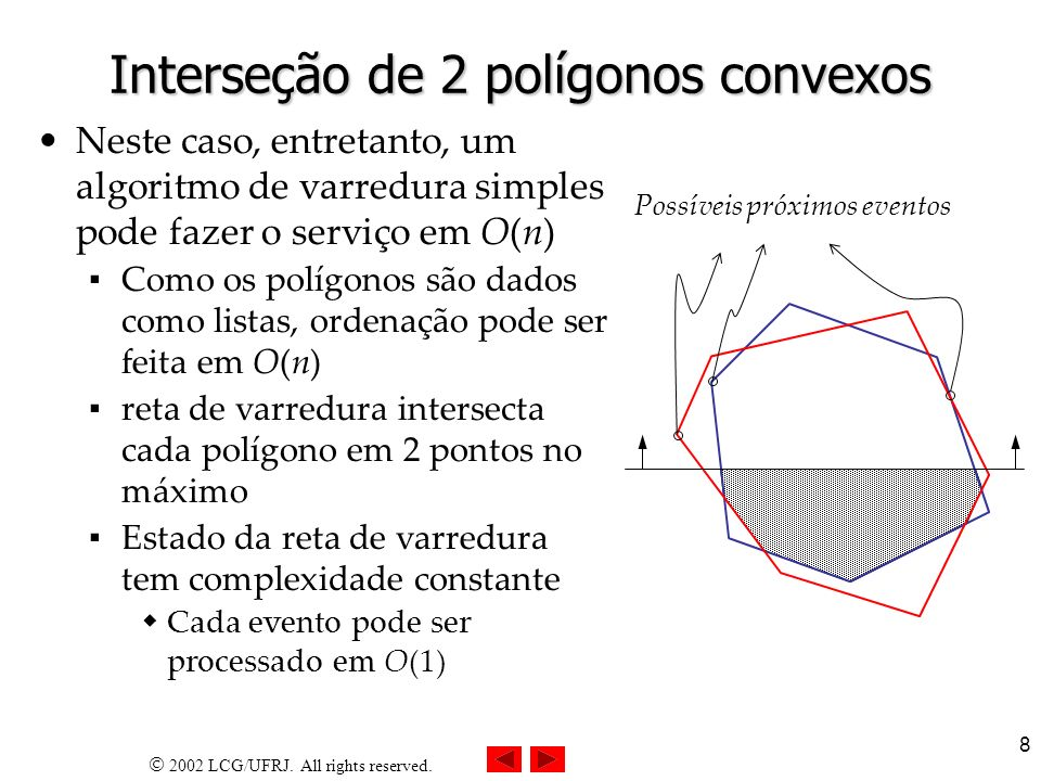 2002 LCG/UFRJ. All rights reserved. 8 Interseção de 2 polígonos convexos Neste caso, entretanto, um algoritmo de varredura simples pode fazer o serviç